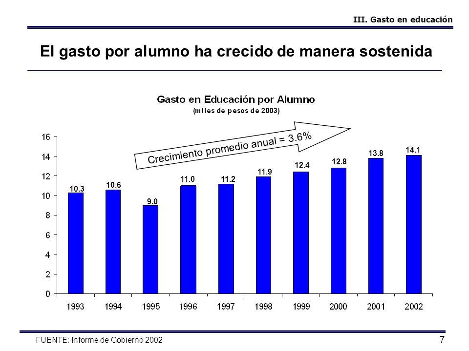 8 Total = 1,071 miles de millones de pesos El sector educación es el rubro más importante del gasto programable en el presupuesto federal FUENTE: Presupuesto de Egresos de la Federación 2003 271 miles de millones de pesos III.