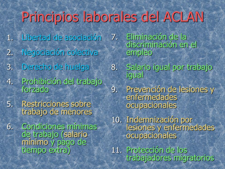 Principios laborales del ACLAN 1. Libertad de asociación 2. Negociación colectiva 3. Derecho de huelga 4. Prohibición del trabajo forzado 5. Restricci