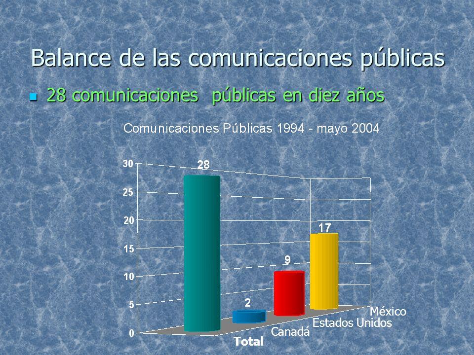 Balance de las comunicaciones públicas 28 comunicaciones públicas en diez años 28 comunicaciones públicas en diez años México Canadá Estados Unidos To