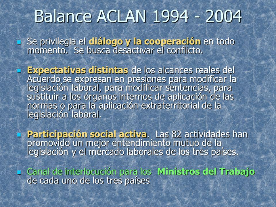 Balance ACLAN 1994 - 2004 Se privilegia el diálogo y la cooperación en todo momento. Se busca desactivar el conflicto. Se privilegia el diálogo y la c