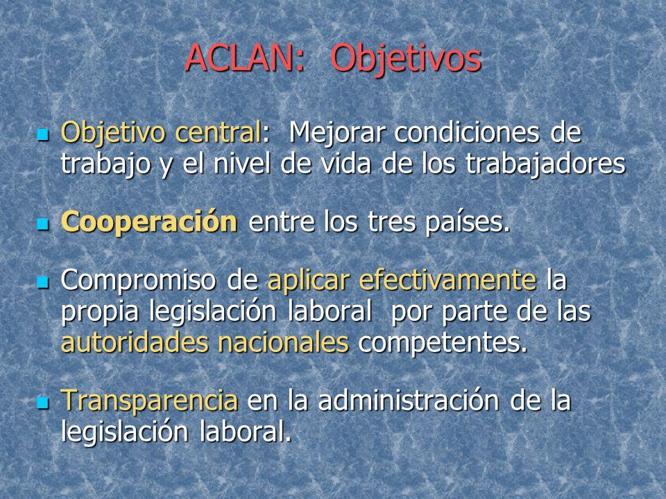 ACLAN: Objetivos Objetivo central: Mejorar condiciones de trabajo y el nivel de vida de los trabajadores Objetivo central: Mejorar condiciones de trab