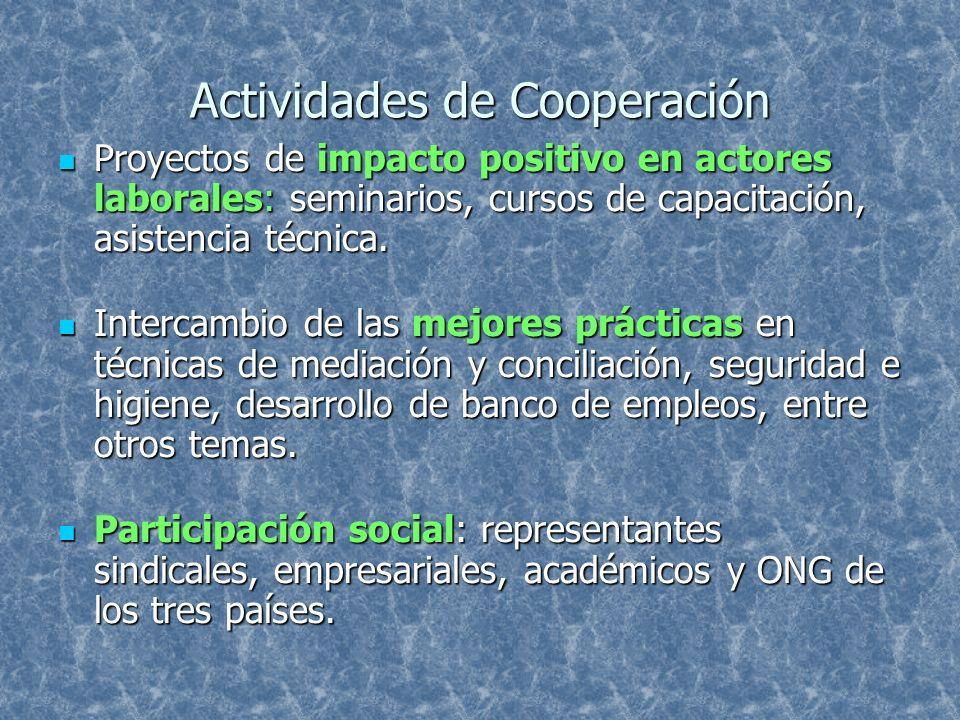 Actividades de Cooperación Proyectos de impacto positivo en actores laborales: seminarios, cursos de capacitación, asistencia técnica. Proyectos de im