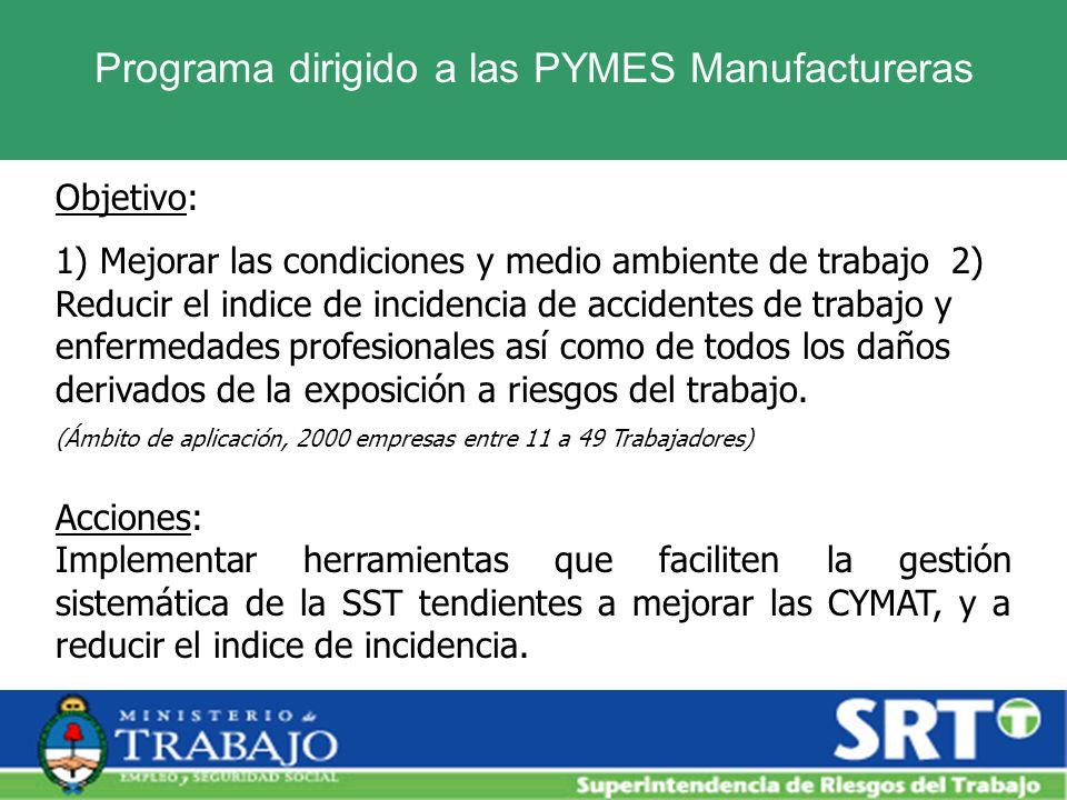 Programa dirigido a las PYMES Manufactureras Objetivo: 1) Mejorar las condiciones y medio ambiente de trabajo 2) Reducir el indice de incidencia de ac