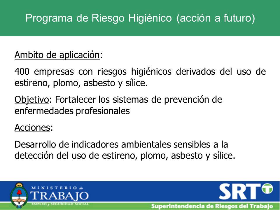 Programa de Riesgo Higiénico (acción a futuro) Ambito de aplicación: 400 empresas con riesgos higiénicos derivados del uso de estireno, plomo, asbesto