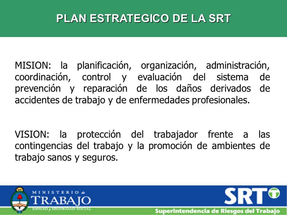 PLAN ESTRATEGICO DE LA SRT MISION: la planificación, organización, administración, coordinación, control y evaluación del sistema de prevención y repa