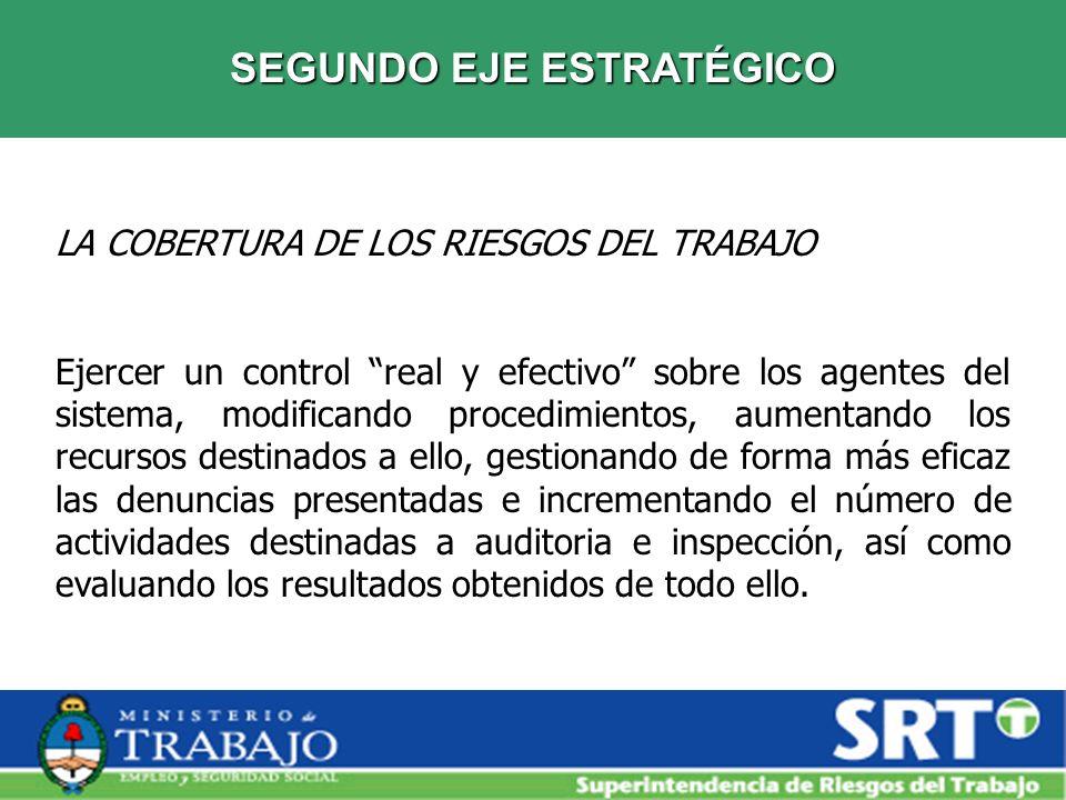 SEGUNDO EJE ESTRATÉGICO LA COBERTURA DE LOS RIESGOS DEL TRABAJO Ejercer un control real y efectivo sobre los agentes del sistema, modificando procedim