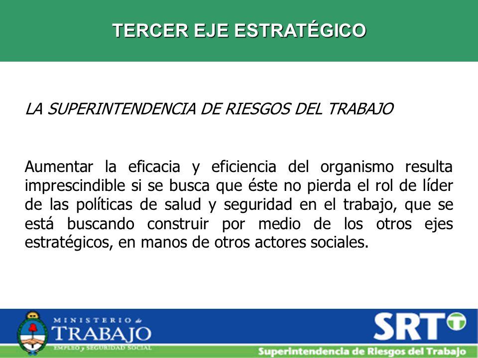 PLANES Y PROGRAMAS Coordinación a cargo de la Subgerencia de Prevención: 1.