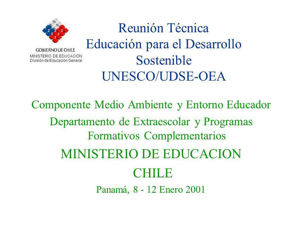 Reunión Técnica Educación para el Desarrollo Sostenible UNESCO/UDSE-OEA Componente Medio Ambiente y Entorno Educador Departamento de Extraescolar y Pr