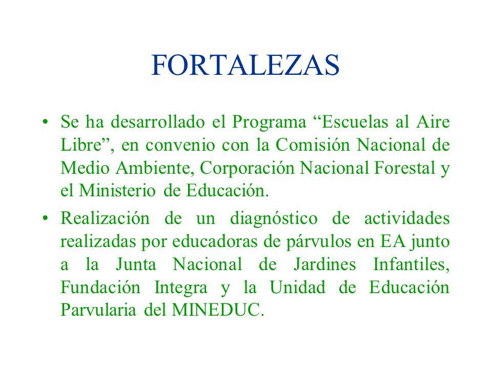 FORTALEZAS Se ha desarrollado el Programa Escuelas al Aire Libre, en convenio con la Comisión Nacional de Medio Ambiente, Corporación Nacional Foresta