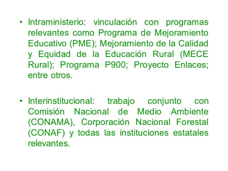 Intraministerio: vinculación con programas relevantes como Programa de Mejoramiento Educativo (PME); Mejoramiento de la Calidad y Equidad de la Educac