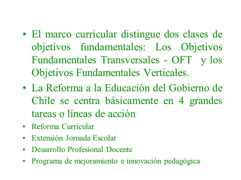 El marco curricular distingue dos clases de objetivos fundamentales: Los Objetivos Fundamentales Transversales - OFT y los Objetivos Fundamentales Ver