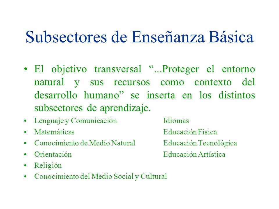 Subsectores de Enseñanza Básica El objetivo transversal...Proteger el entorno natural y sus recursos como contexto del desarrollo humano se inserta en