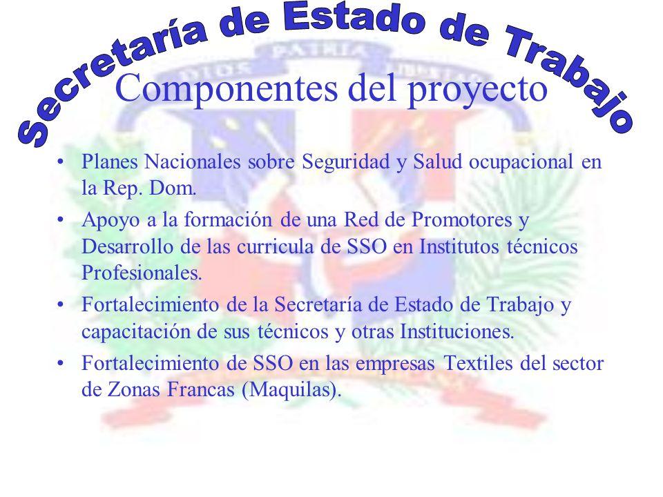 Componentes del proyecto Planes Nacionales sobre Seguridad y Salud ocupacional en la Rep.