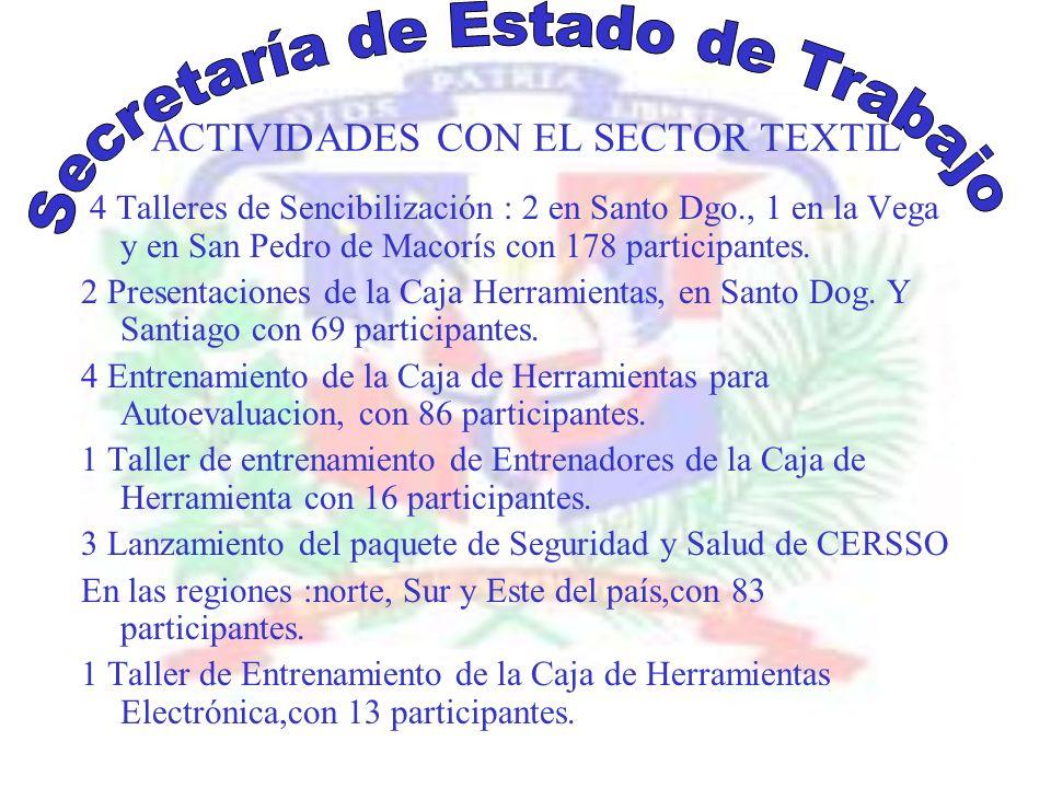 ACTIVIDADES CON EL SECTOR TEXTIL 4 Talleres de Sencibilización : 2 en Santo Dgo., 1 en la Vega y en San Pedro de Macorís con 178 participantes.
