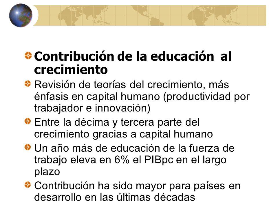 Contribución de la educación al crecimiento Revisión de teorías del crecimiento, más énfasis en capital humano (productividad por trabajador e innovac