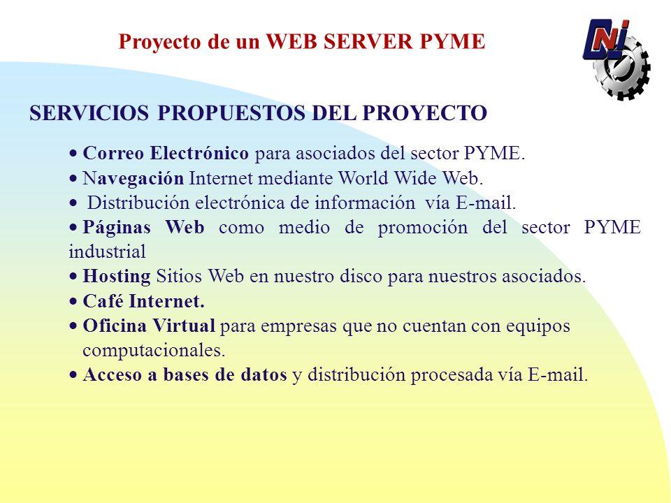Consultas Más Frecuentes Guia Directorio de la PYME Industrial Indicadores económicos Negocios en Bolivia Sistema de Información Ambiental Contactos c