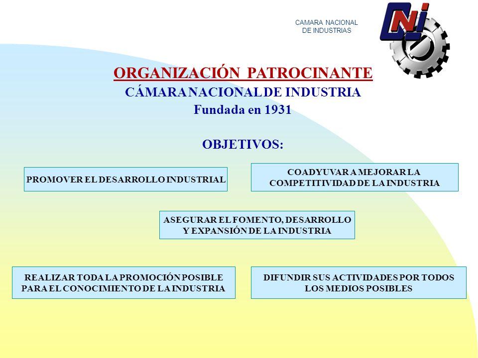 ORGANIZACIÓN PATROCINANTE CÁMARA NACIONAL DE INDUSTRIA Fundada en 1931 OBJETIVOS: CAMARA NACIONAL DE INDUSTRIAS PROMOVER EL DESARROLLO INDUSTRIAL COADYUVAR A MEJORAR LA COMPETITIVIDAD DE LA INDUSTRIA ASEGURAR EL FOMENTO, DESARROLLO Y EXPANSIÓN DE LA INDUSTRIA REALIZAR TODA LA PROMOCIÓN POSIBLE PARA EL CONOCIMIENTO DE LA INDUSTRIA DIFUNDIR SUS ACTIVIDADES POR TODOS LOS MEDIOS POSIBLES