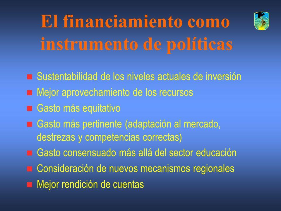 El financiamiento como instrumento de políticas Sustentabilidad de los niveles actuales de inversión Mejor aprovechamiento de los recursos Gasto más e