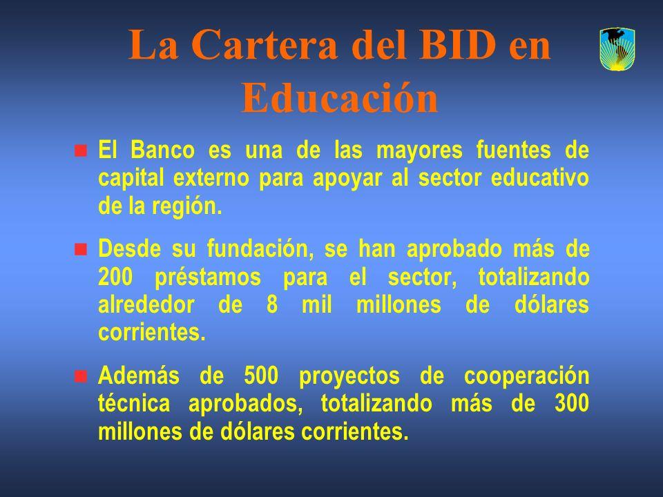 La Cartera del BID en Educación El Banco es una de las mayores fuentes de capital externo para apoyar al sector educativo de la región. Desde su funda