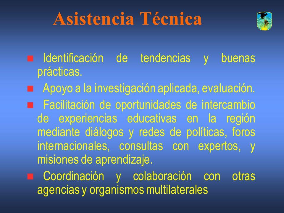 Asistencia Técnica Identificación de tendencias y buenas prácticas. Apoyo a la investigación aplicada, evaluación. Facilitación de oportunidades de in
