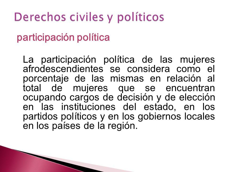 participación política La participación política de las mujeres afrodescendientes se considera como el porcentaje de las mismas en relación al total d