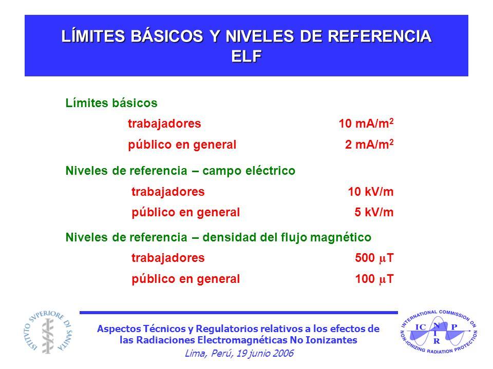 Aspectos Técnicos y Regulatorios relativos a los efectos de las Radiaciones Electromagnéticas No Ionizantes Lima, Perú, 19 junio 2006 LÍMITES BÁSICOS