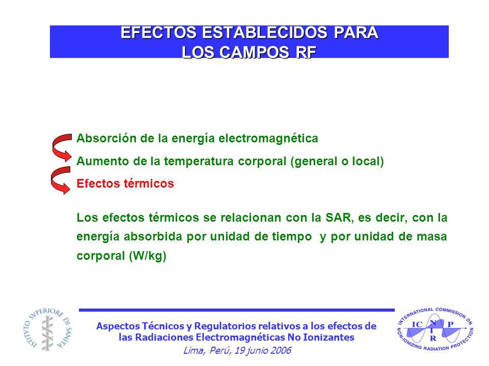 Aspectos Técnicos y Regulatorios relativos a los efectos de las Radiaciones Electromagnéticas No Ionizantes Lima, Perú, 19 junio 2006 EFECTOS ESTABLEC