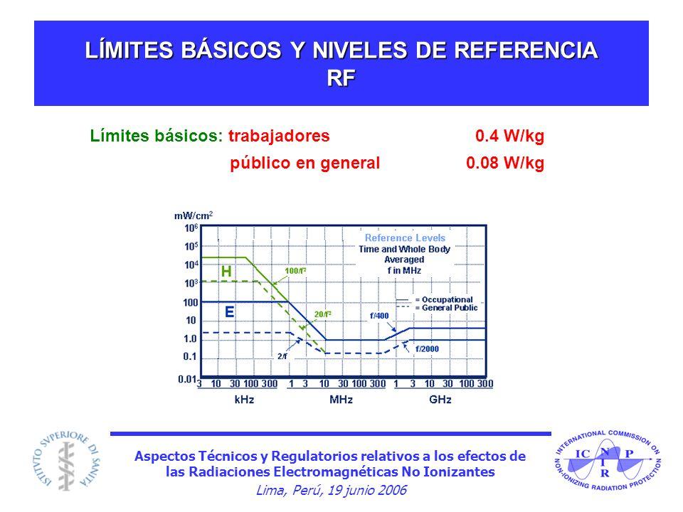 Aspectos Técnicos y Regulatorios relativos a los efectos de las Radiaciones Electromagnéticas No Ionizantes Lima, Perú, 19 junio 2006 Límites básicos: