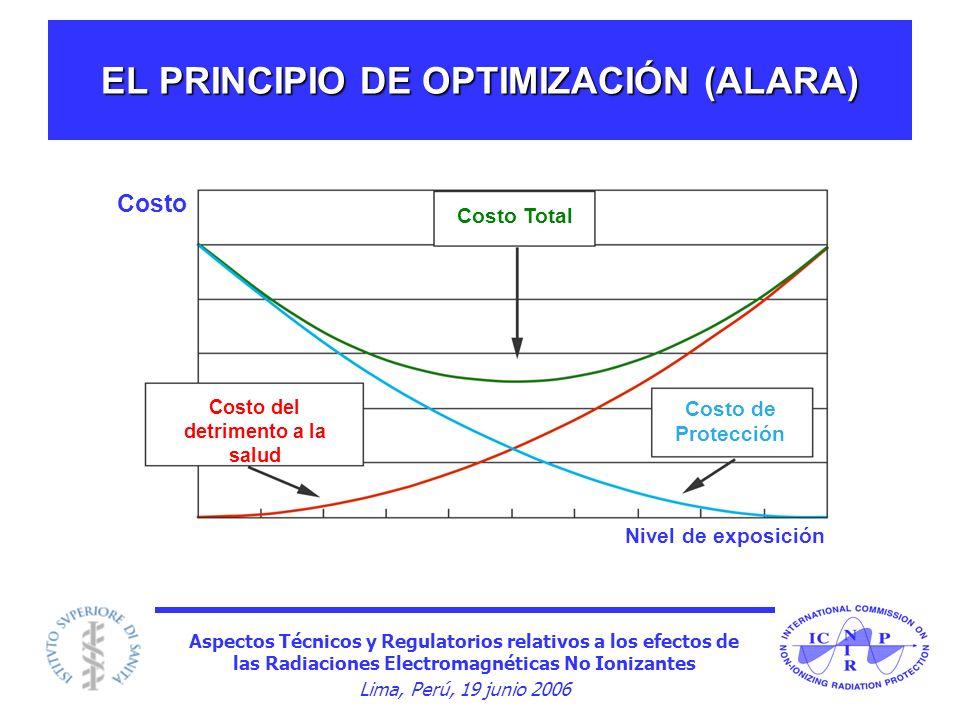 Aspectos Técnicos y Regulatorios relativos a los efectos de las Radiaciones Electromagnéticas No Ionizantes Lima, Perú, 19 junio 2006 EL PRINCIPIO DE