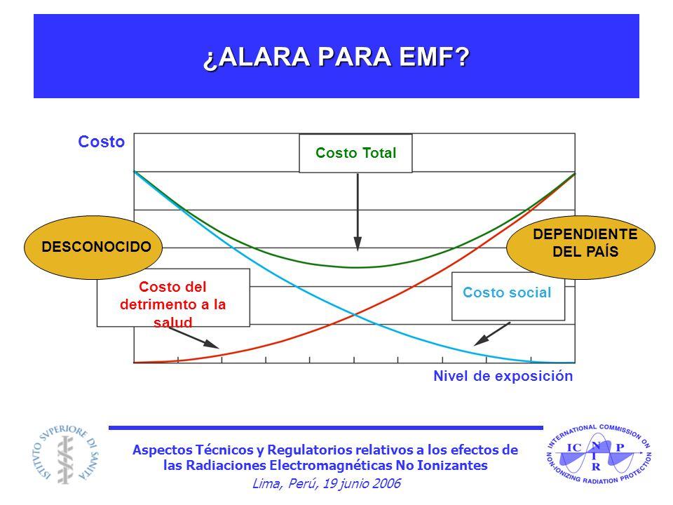 Aspectos Técnicos y Regulatorios relativos a los efectos de las Radiaciones Electromagnéticas No Ionizantes Lima, Perú, 19 junio 2006 ¿ALARA PARA EMF?