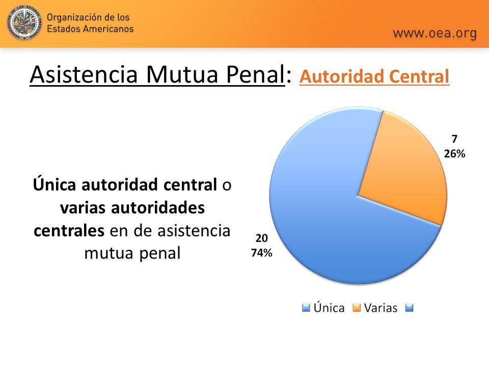 Asistencia Mutua Penal: Autoridad Central Única autoridad central o varias autoridades centrales en de asistencia mutua penal