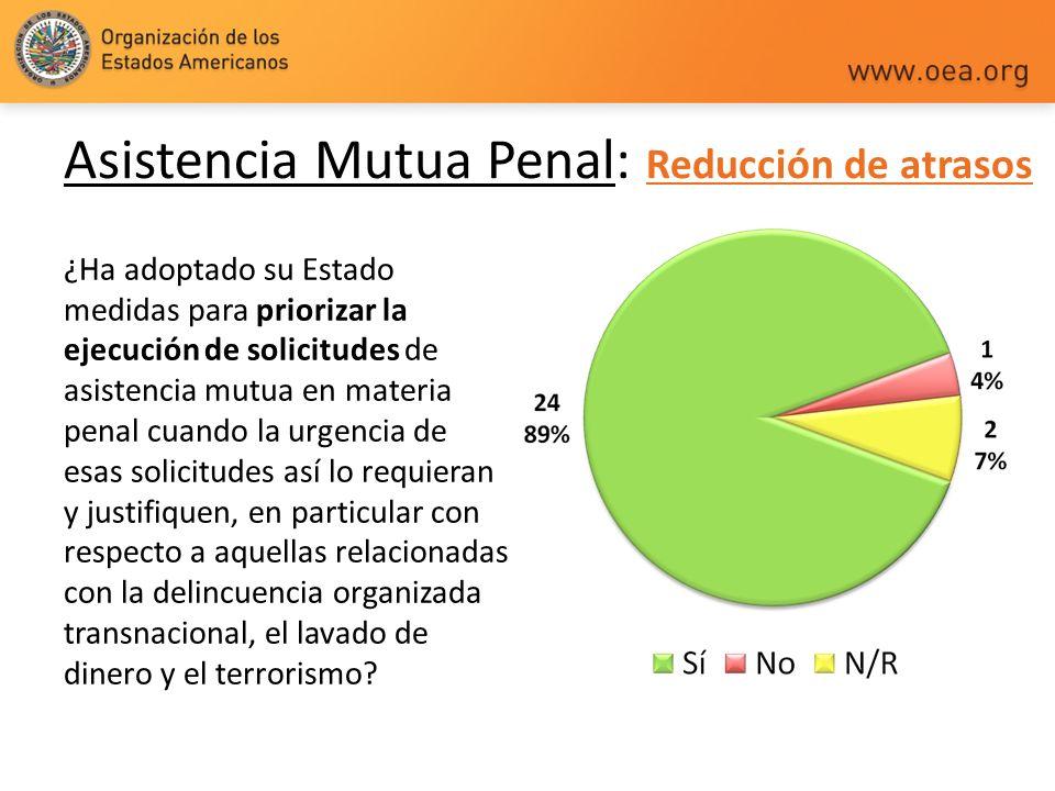 ¿Ha adoptado su Estado medidas para priorizar la ejecución de solicitudes de asistencia mutua en materia penal cuando la urgencia de esas solicitudes