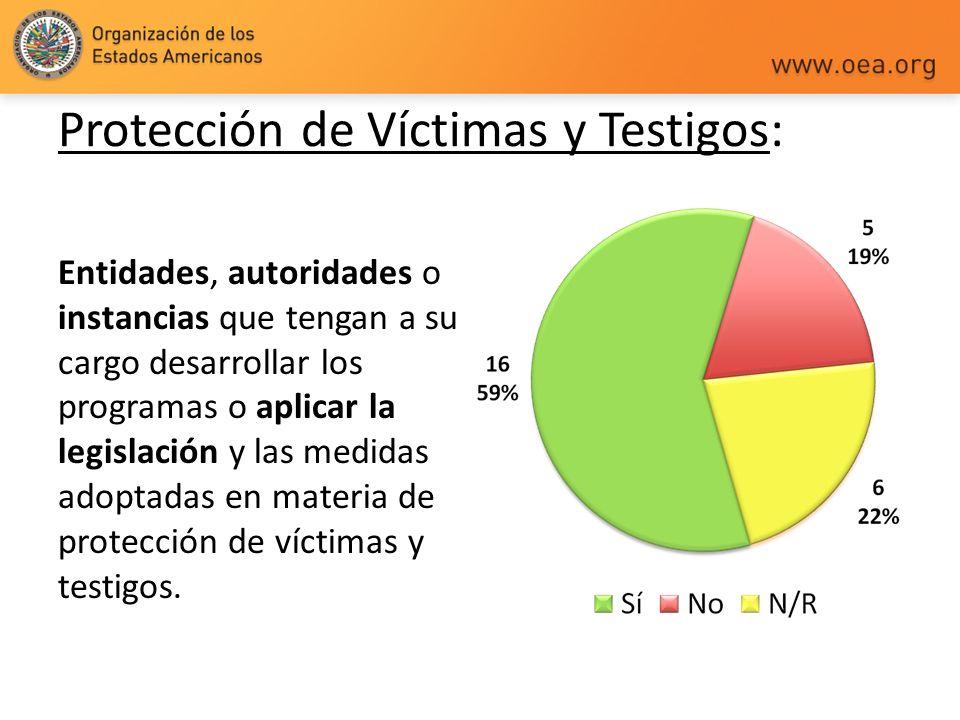 Protección de Víctimas y Testigos: Entidades, autoridades o instancias que tengan a su cargo desarrollar los programas o aplicar la legislación y las