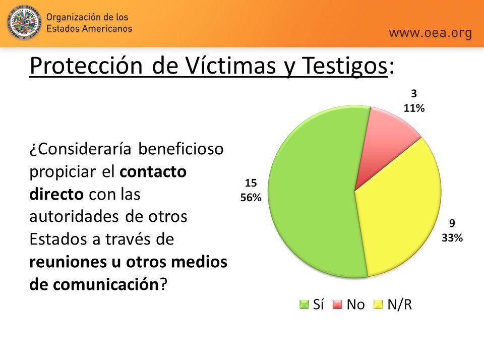 Protección de Víctimas y Testigos: ¿Consideraría beneficioso propiciar el contacto directo con las autoridades de otros Estados a través de reuniones