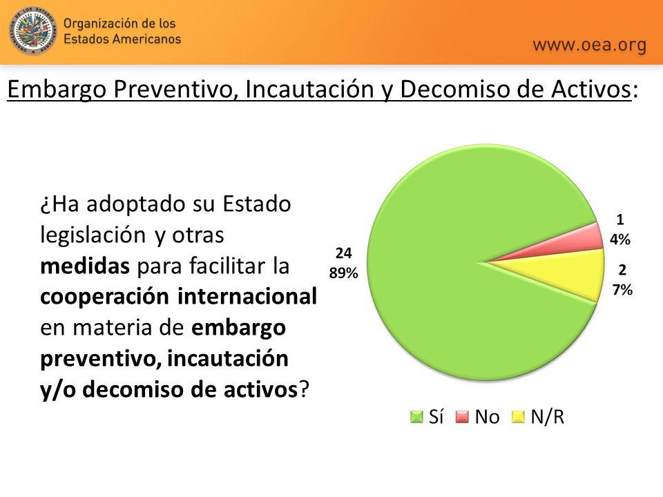 Embargo Preventivo, Incautación y Decomiso de Activos: ¿Ha adoptado su Estado legislación y otras medidas para facilitar la cooperación internacional