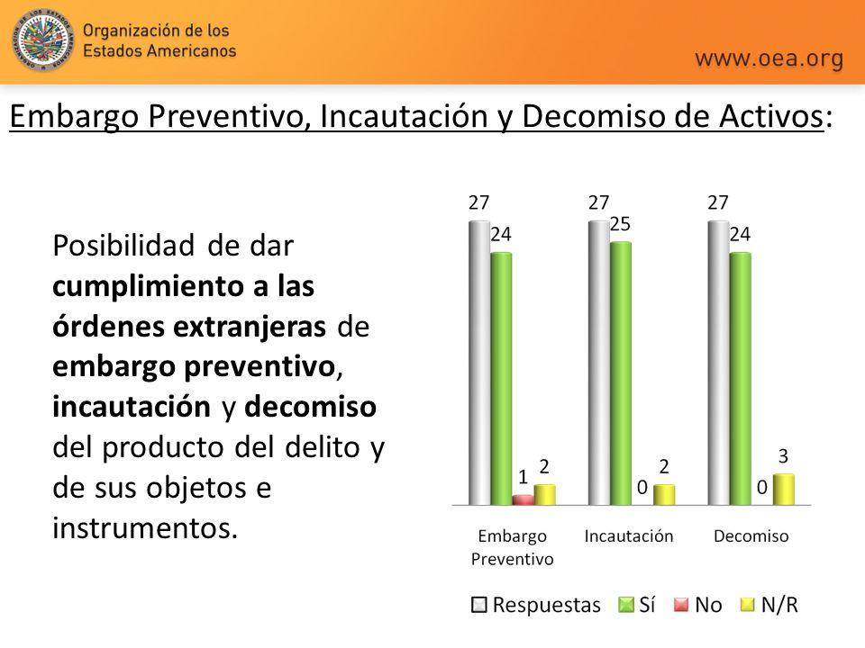 Embargo Preventivo, Incautación y Decomiso de Activos: Posibilidad de dar cumplimiento a las órdenes extranjeras de embargo preventivo, incautación y