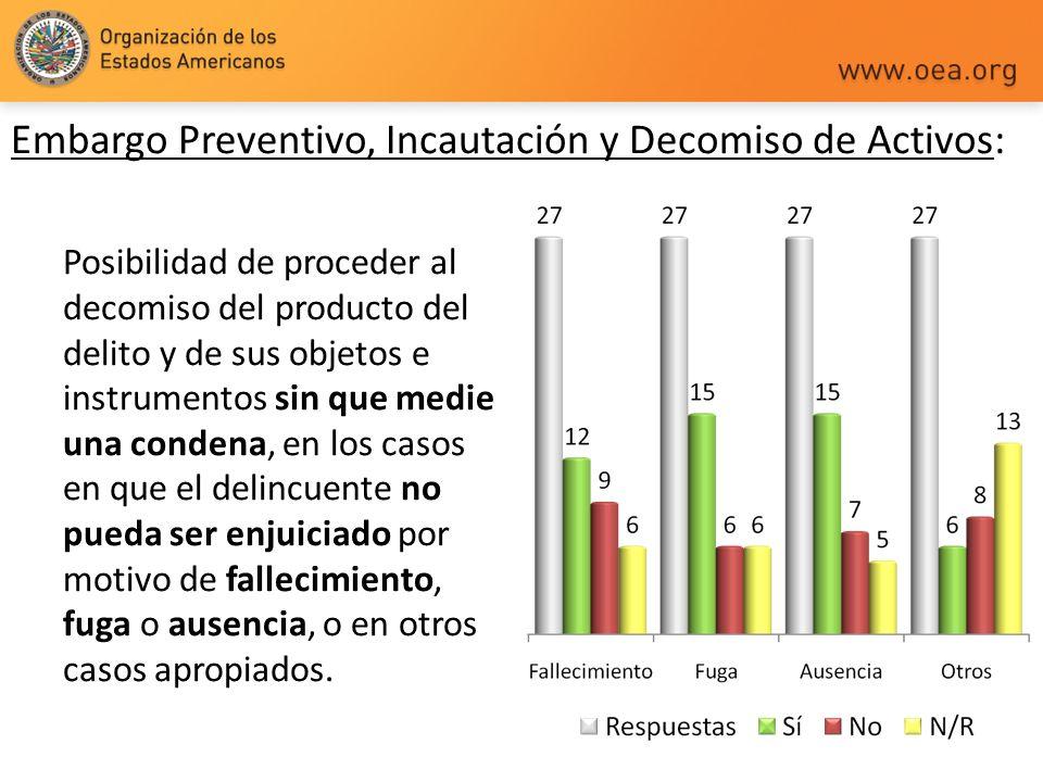 Embargo Preventivo, Incautación y Decomiso de Activos: Posibilidad de proceder al decomiso del producto del delito y de sus objetos e instrumentos sin