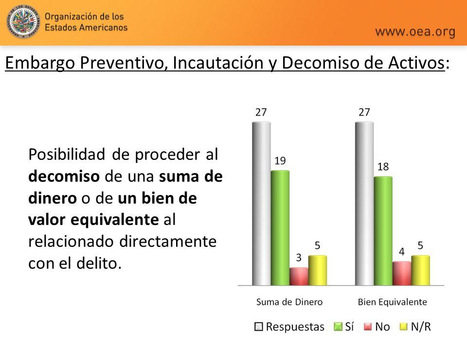 Embargo Preventivo, Incautación y Decomiso de Activos: Posibilidad de proceder al decomiso de una suma de dinero o de un bien de valor equivalente al