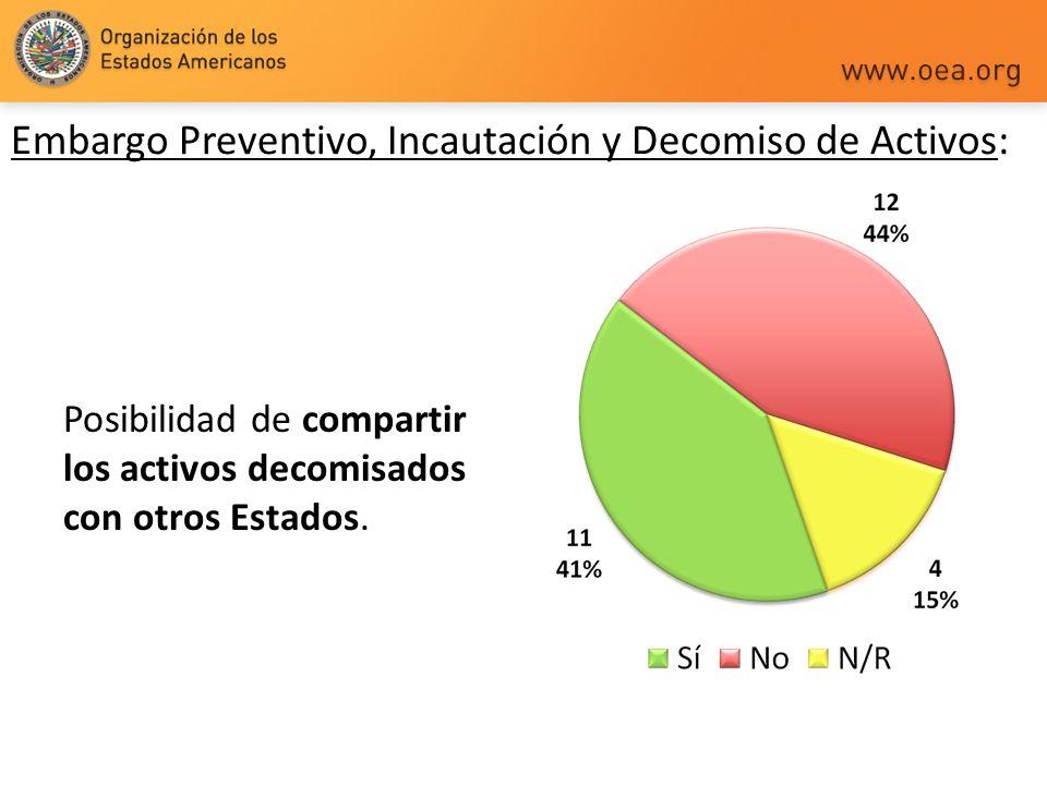 Posibilidad de compartir los activos decomisados con otros Estados. Embargo Preventivo, Incautación y Decomiso de Activos: