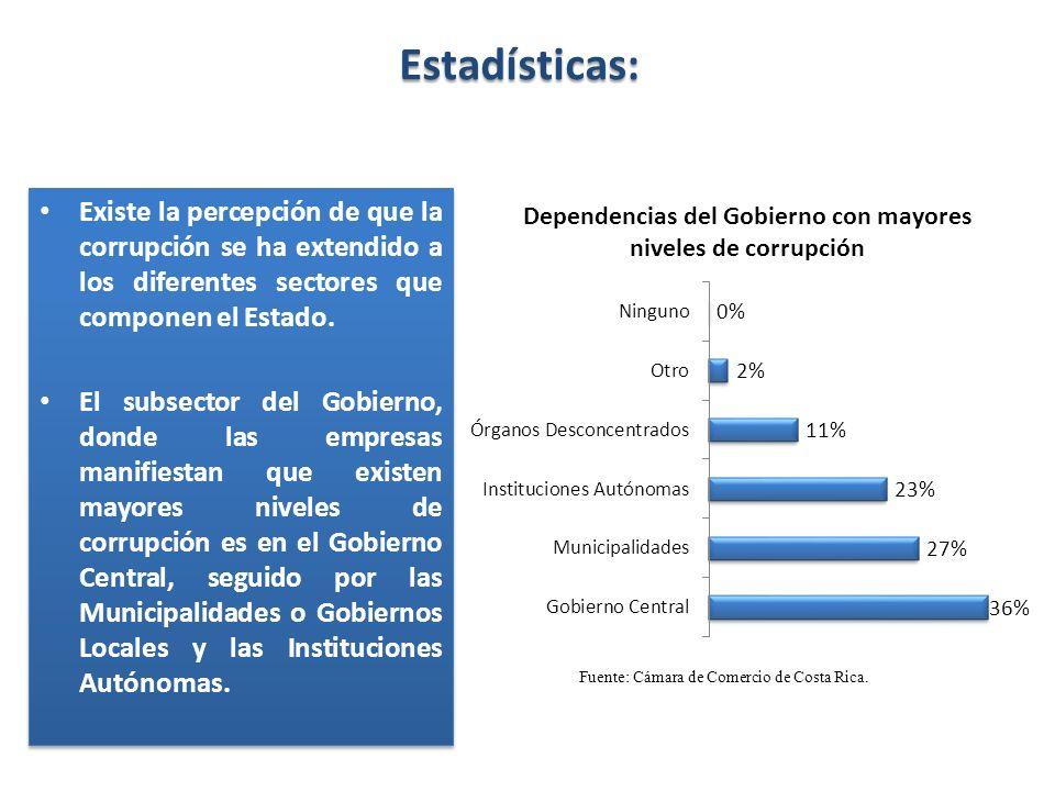 Estadísticas: Existe la percepción de que la corrupción se ha extendido a los diferentes sectores que componen el Estado. El subsector del Gobierno, d