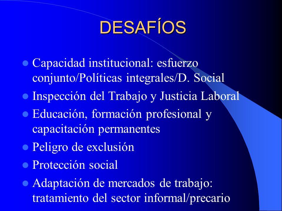 DESAFÍOS Capacidad institucional: esfuerzo conjunto/Políticas integrales/D. Social Inspección del Trabajo y Justicia Laboral Educación, formación prof