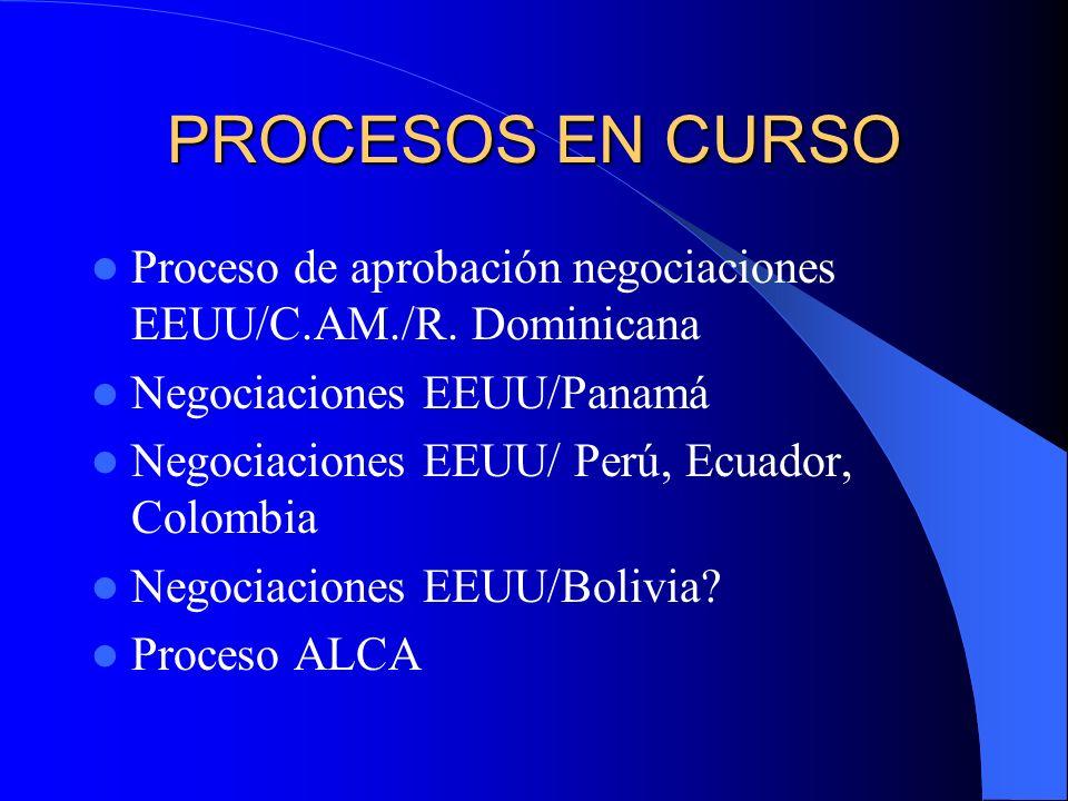 PROCESOS EN CURSO Proceso de aprobación negociaciones EEUU/C.AM./R. Dominicana Negociaciones EEUU/Panamá Negociaciones EEUU/ Perú, Ecuador, Colombia N