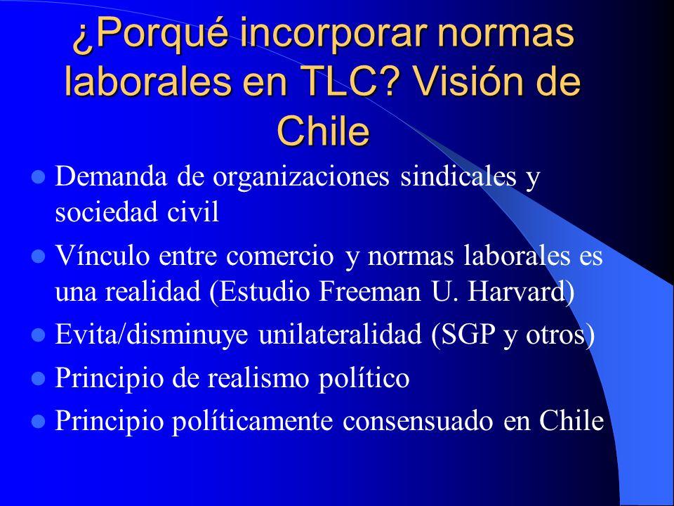 ¿Porqué incorporar normas laborales en TLC? Visión de Chile Demanda de organizaciones sindicales y sociedad civil Vínculo entre comercio y normas labo