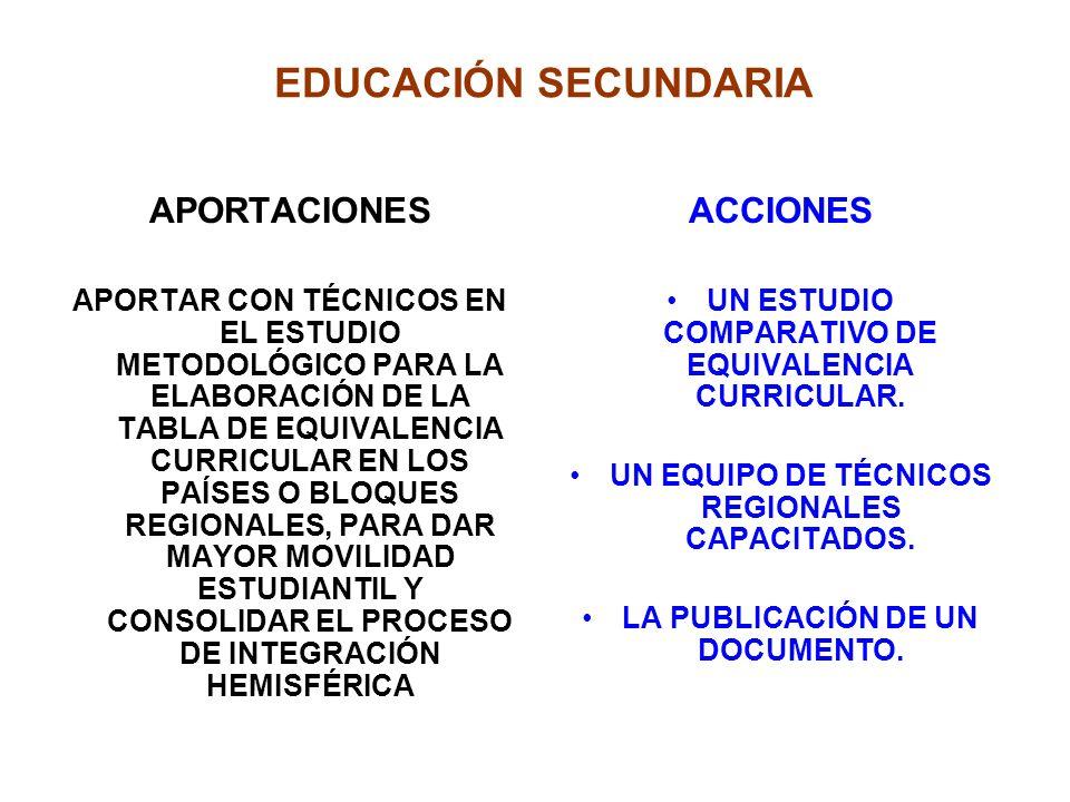 EDUCACIÓN SECUNDARIA APORTACIONES APORTAR CON TÉCNICOS EN EL ESTUDIO METODOLÓGICO PARA LA ELABORACIÓN DE LA TABLA DE EQUIVALENCIA CURRICULAR EN LOS PA