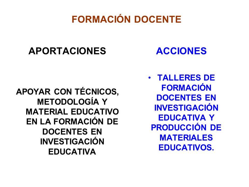 FORMACIÓN DOCENTE APORTACIONES APOYAR CON TÉCNICOS, METODOLOGÍA Y MATERIAL EDUCATIVO EN LA FORMACIÓN DE DOCENTES EN INVESTIGACIÓN EDUCATIVA ACCIONES T