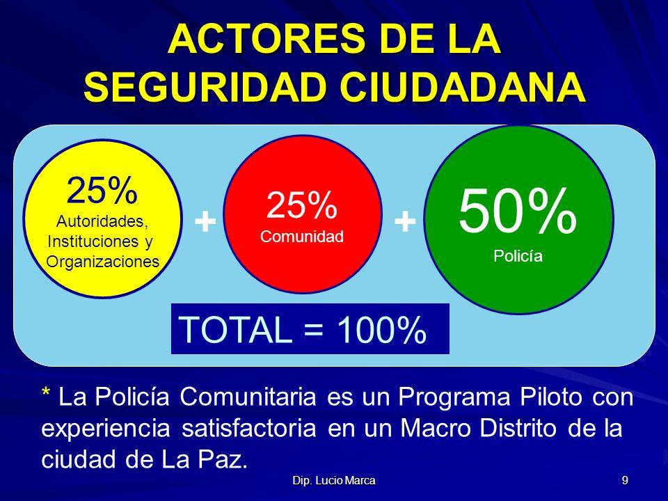 POLICIA COMUNITARIA CONCEPTO: Es una modalidad del Servicio de Patrullaje a pie preventivo que posibilita al profesional de la policía ser parte integral del desarrollo de la comunidad a partir de su gestión en la solución de problemas de seguridad y convivencia ciudadana.