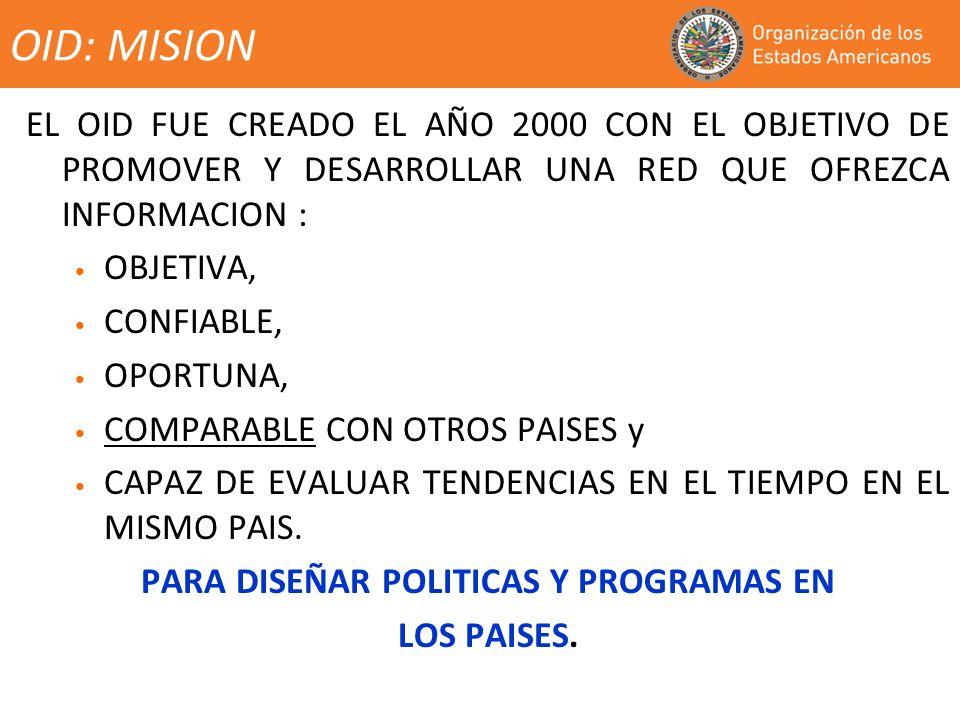 OID: MISION EL OID FUE CREADO EL AÑO 2000 CON EL OBJETIVO DE PROMOVER Y DESARROLLAR UNA RED QUE OFREZCA INFORMACION : OBJETIVA, CONFIABLE, OPORTUNA, COMPARABLE CON OTROS PAISES y CAPAZ DE EVALUAR TENDENCIAS EN EL TIEMPO EN EL MISMO PAIS.