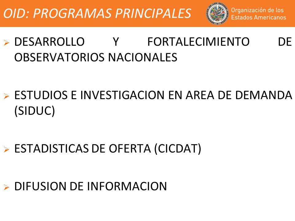 OID: PROGRAMAS PRINCIPALES DESARROLLO Y FORTALECIMIENTO DE OBSERVATORIOS NACIONALES ESTUDIOS E INVESTIGACION EN AREA DE DEMANDA (SIDUC) ESTADISTICAS DE OFERTA (CICDAT) DIFUSION DE INFORMACION