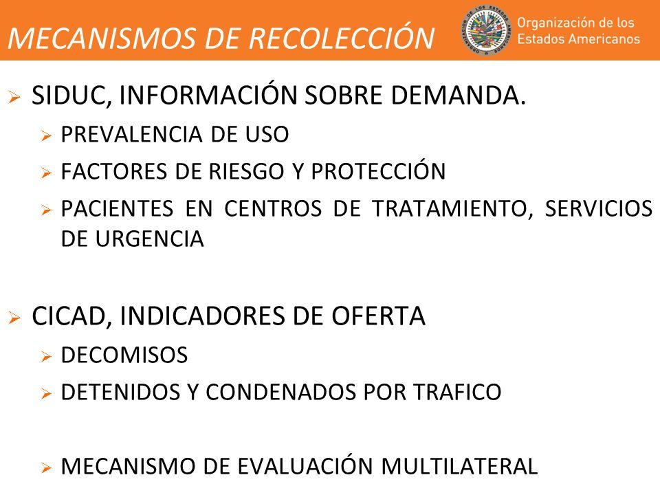 MECANISMOS DE RECOLECCIÓN SIDUC, INFORMACIÓN SOBRE DEMANDA.