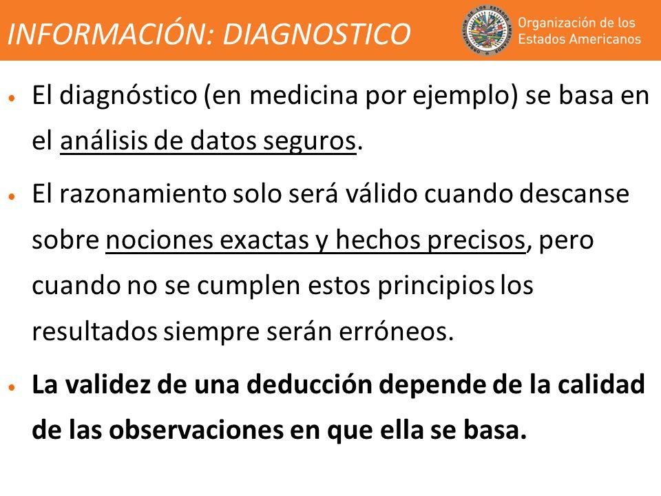 El diagnóstico (en medicina por ejemplo) se basa en el análisis de datos seguros.